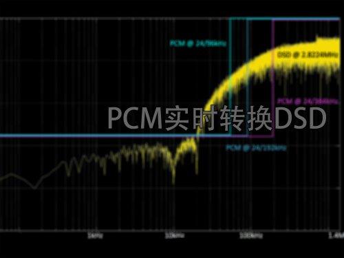 Soomal· - 音频编解码- 音频编解码(APE FLAC MP3等)技术- 今天最